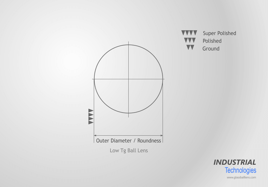Low Tg Ball Lens Drawing